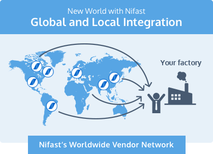 New World with Nifast Global and Local Integration