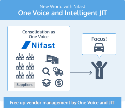 New World with Nifast One Voice and Intelligent JIT